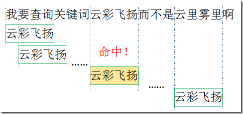 youhua01