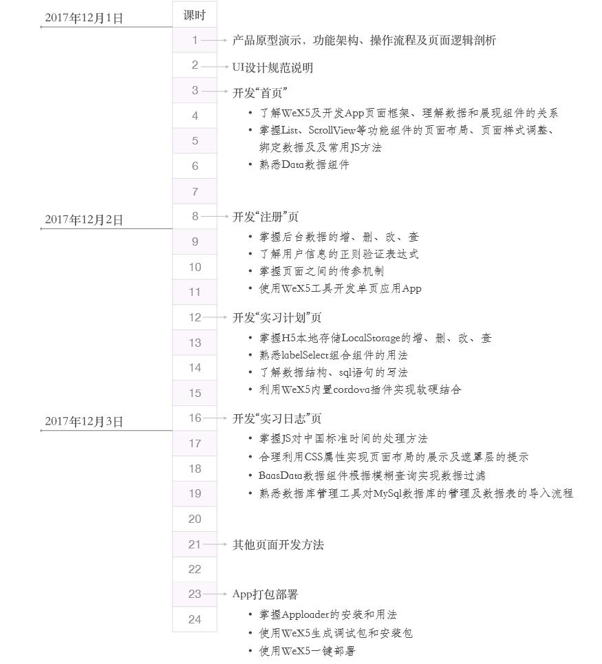 zx-H5-1101-3